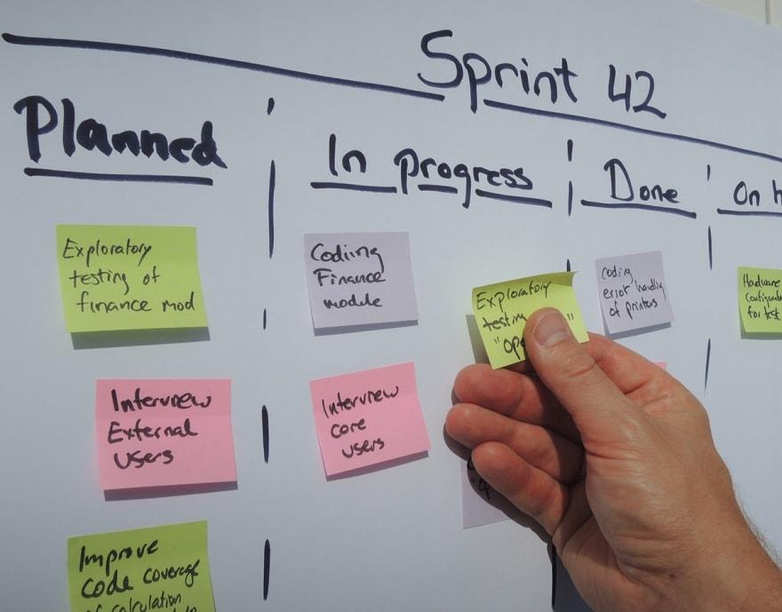 Scrum Methodology Sprints