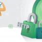 فعال کردن SSL روی وردپرس