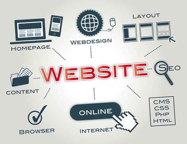 ویژگی وب سایت های موفق